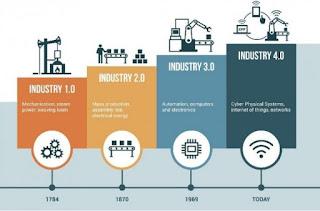 peluang-pertumbuhan-e-commerce-di-indonesia