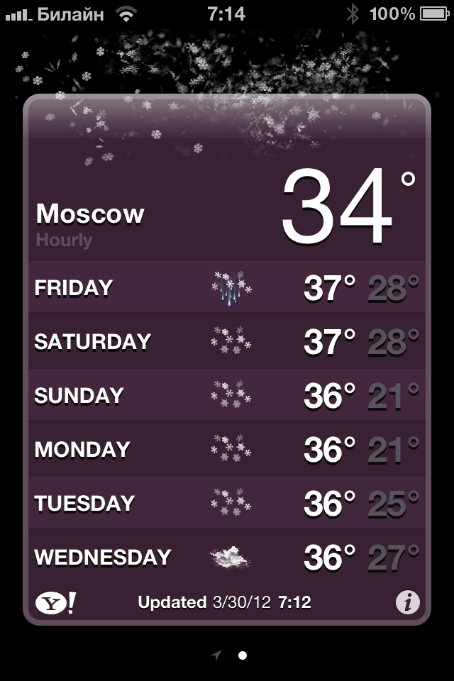 moscow weather forecast