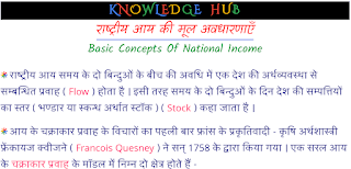राष्ट्रीय आय की मूल अवधारणाएँ_Basic Concepts Of National Income