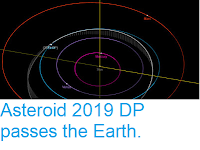 http://sciencythoughts.blogspot.com/2019/03/asteroid-2019-dp-passes-earth.html