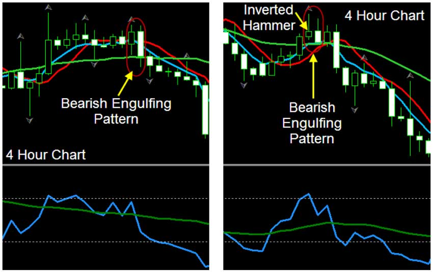 Online currency trading system