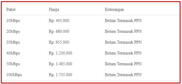 Paket Internet Termurah 4G Only Unlimited IndiHome ii