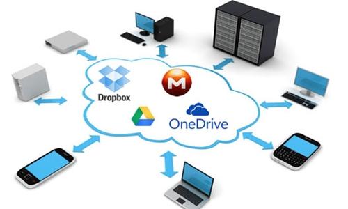 servicos de armazenamento%2Bem%2Bnuvem%2B %2BBackup - Três métodos simples e seguro para realizar backup de arquivos.