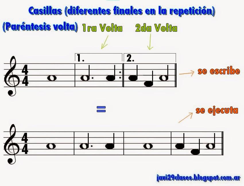 Casillas, paréntesis volta, repetición de partes de una obra musical, canción, en pentagrama
