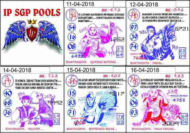 PREDIKSI BOCORAN KODE SYAIR BANDAR FAJAR PAKONG POOLS 12 APRIL 2018