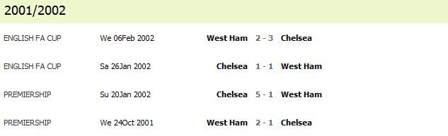 chelsea vs west ham 2001/2002