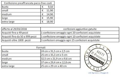 Costo Confezioni Preaffrancate Pacco Free