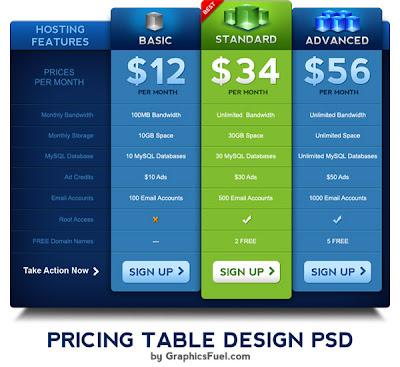 tabla de precios en photoshop