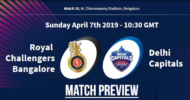 VIVO IPL 2019 Match 20 RCB vs DC Match Preview, Head to Head and Trivia