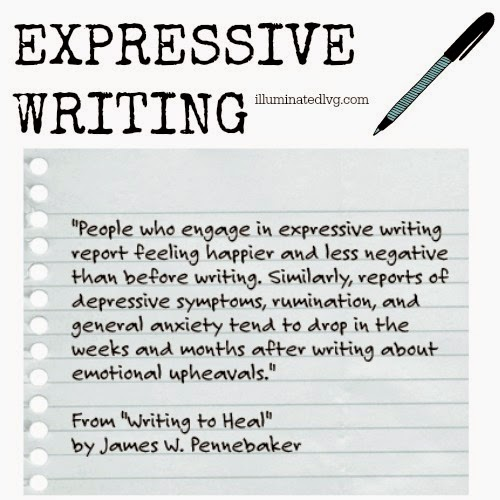 how to write a self expressive essay