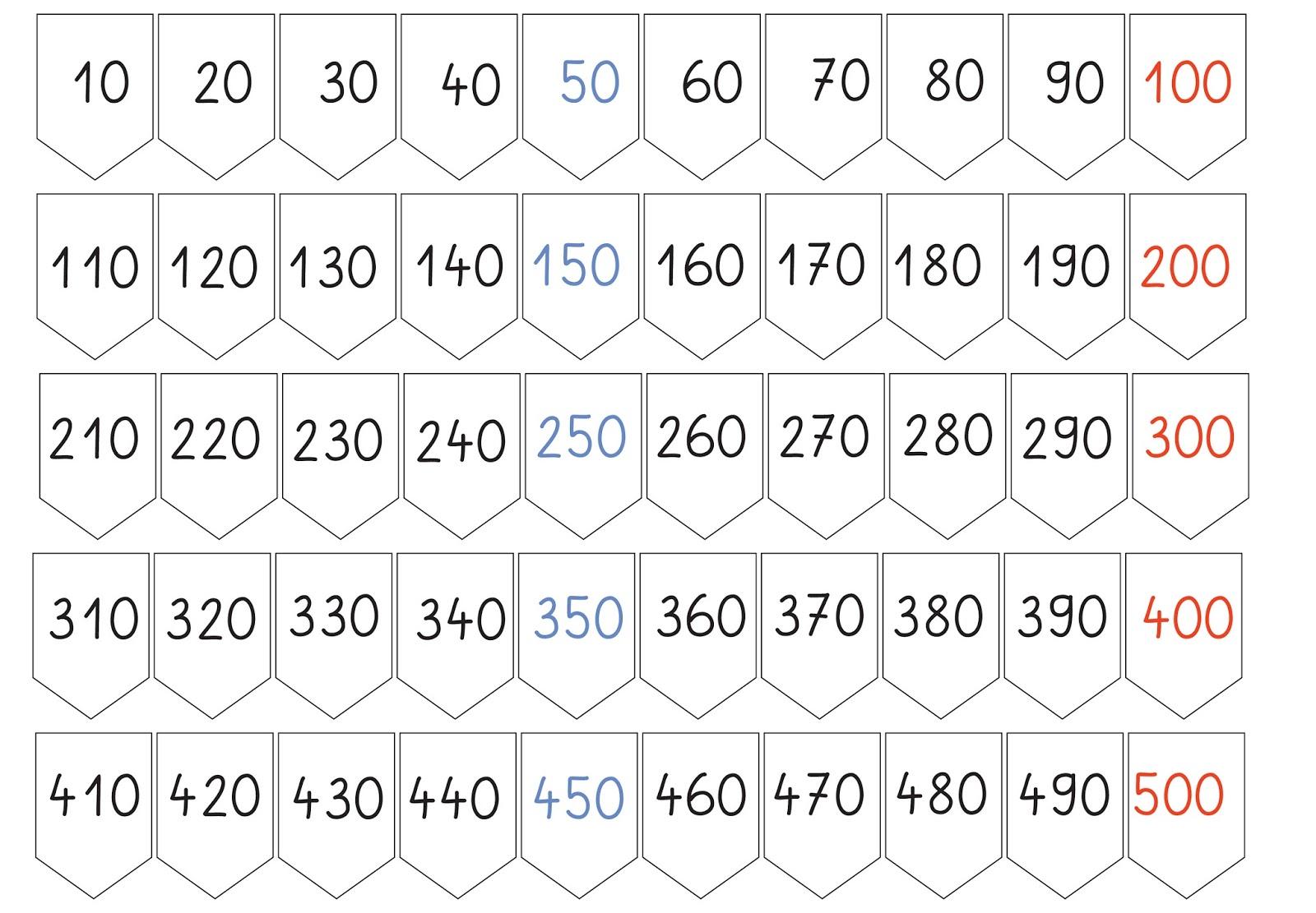 Lernstübchen: der Zahlenstrahl bis 1000