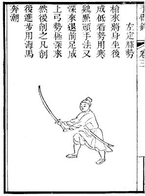 List of surviving Ming period martial arts