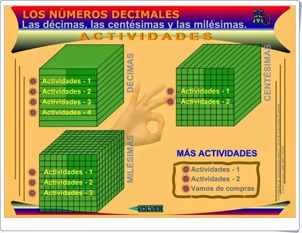 http://recursosdigitalesdidacticos.blogspot.com/2012/02/numeros-decimales-el-tanque.html