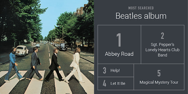 1. Abbey Road 2. Sgt. Pepper's Lonely Hearts Club Band 3. Help! 4. Let It Be 5. Magical Mystery Tour