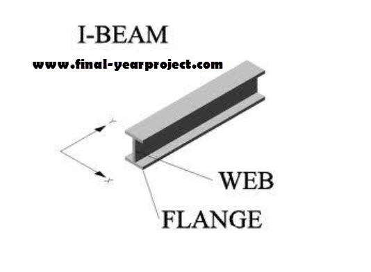 Flexural Effect on Laterally Unsupported Beams Civil