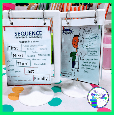 An Easy Way to Save Your Anchor Charts - The Reading Roundup