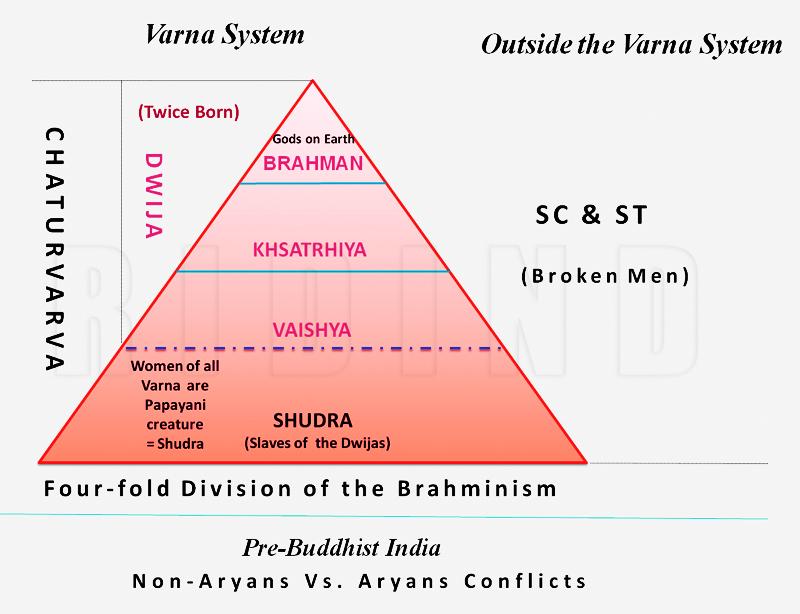 System Labels Caste