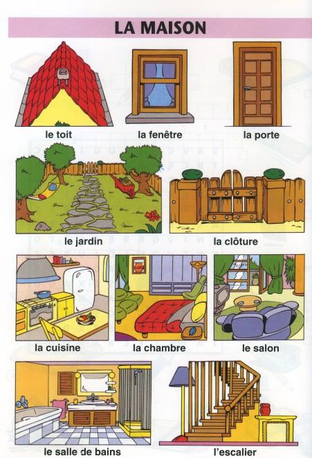 Dom - pomieszczenia w domu 5 - Francuski przy kawie