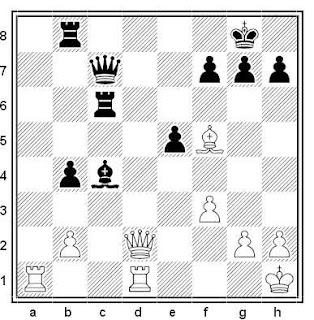 Posición de la partida de ajedrez Andonov - Kovachev (Bulgaria, 2000)