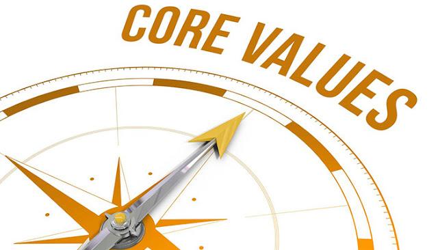 Định nghĩa giá trị cốt lõi (Core values), in Hồng Hạc