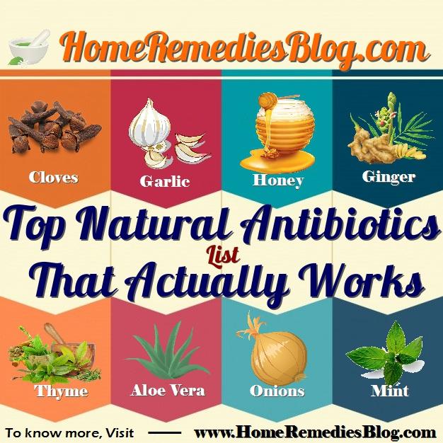 10 Fakta Tentang Antibiotik Yang Perlu Kita Tahu