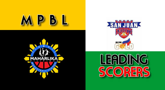 LIST: Scores per game San Juan Knights 2018 MPBL Anta Datu Cup