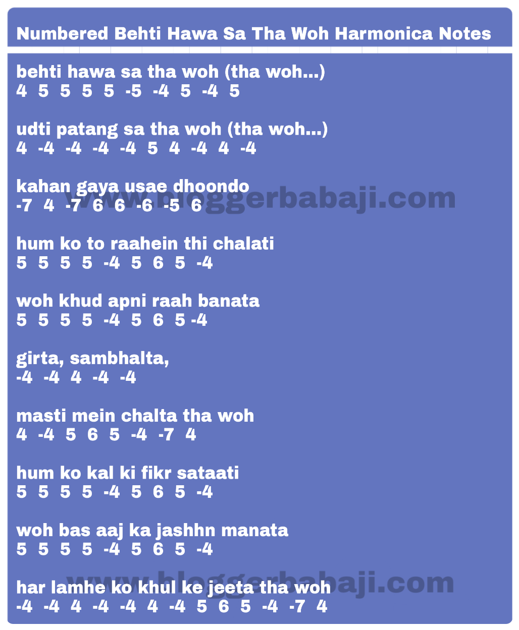 Numbered Behti Hawa Sa Tha Woh Harmonica Notations Notes Key Tabs Kesari here is the harmonica notes for the song and you can write to me if you need any further help to learn this song on harmonica. numbered behti hawa sa tha woh