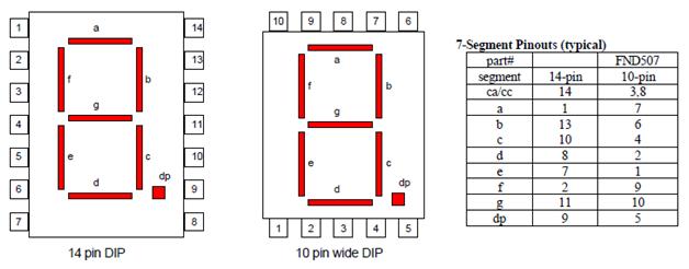 7 Segment Display Interface With Pic Microcontroller Electronics Guru