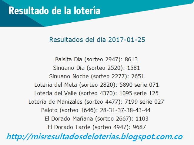 Loterias de Hoy | Resultados diarios de la Lotería y el Chance | Enero 25 2017