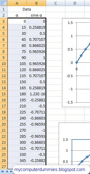 How to make a sine graph in excel 2007 (plot sine wave) | My