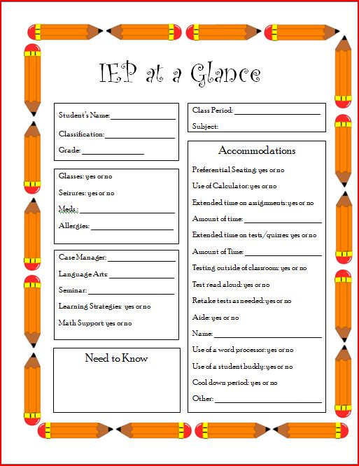 The teacher who hated math iep at a glance middle for Iep at a glance template