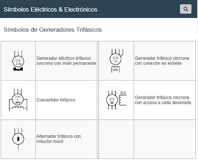 Símbolos de Generadores Trifásicos