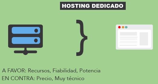 Servidor de hosting dedicado