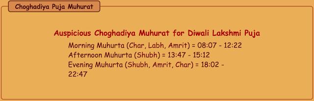 Lakshmi puja 2016 timings | Diwali Puja muhurat