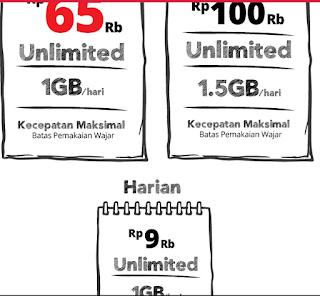 Daftar Pilihan Paket Unlimited Kartu Smartfren