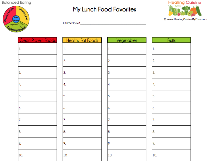 free school lunch menu templates - school lunches part 3 menu planning healing cuisine by