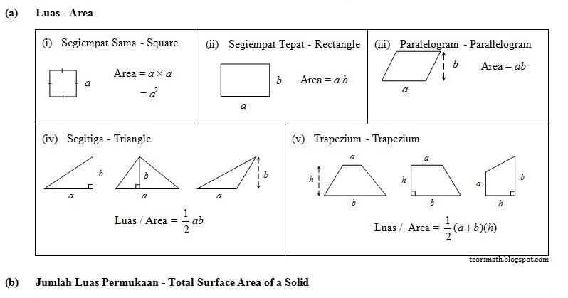 Formula Kira Luas Trapezium Autocad Design Pallet Workshop