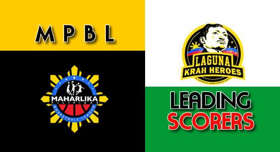 LIST: Scores per game Laguna Heroes 2018 MPBL Anta Datu Cup