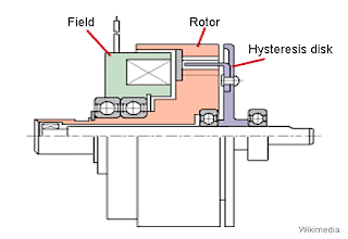 Hysteresis_clutch_image