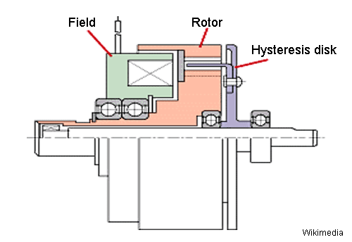 Hysteresis Clutch - Features And Applications