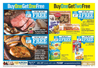⭐ Price Chopper Flyer 8/18/19 ✅ Price Chopper Weekly Ad August 18 2019