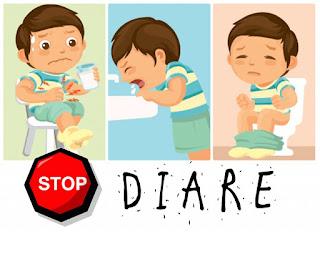 Mencegah Diare dengan kebiasaan Hidup Bersih