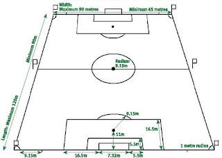 Ukuran Lapangan Sepak Takraw Standar Nasional Internasional