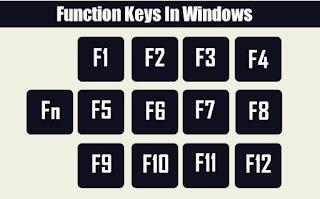 कंप्यूटर के प्रकार्य बटन