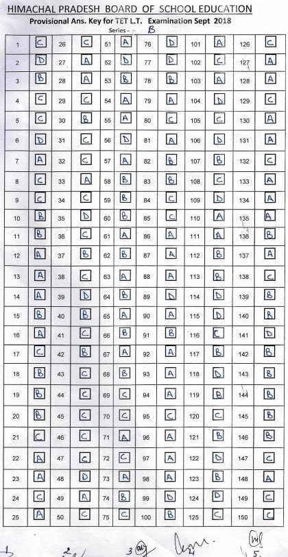 image : HPBOSE Answer key of HP TET Language Teacher 2018 Series B @ TeachMatters