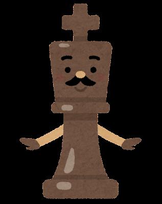 チェスのキャラクター