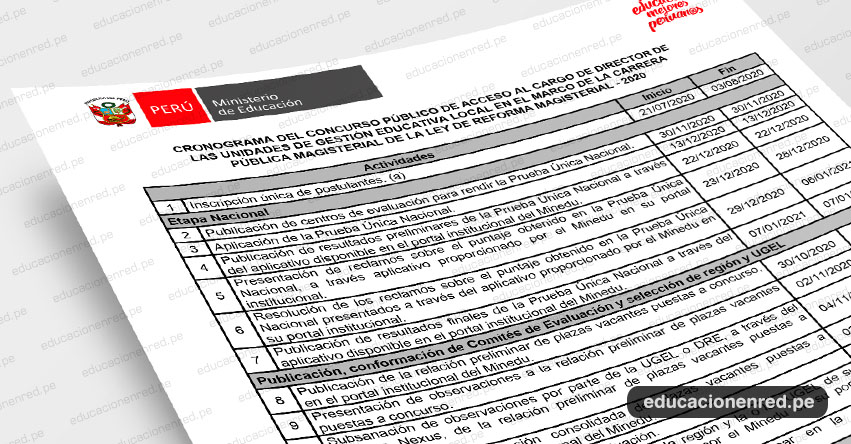 OFICIO N° 00641-2020-MINEDU/VMGP-DIGEDD.- Cronograma del Concurso Público de Acceso al Cargo de Director de las Unidades de Gestión Educativa Local - UGEL