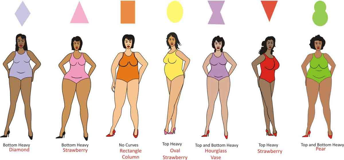 Style With Ama Glamz Womens Body Shapes And What Fitsintro