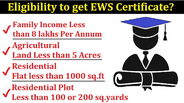 EWS Full Form in Hindi - How to Apply for EWS Certificate?