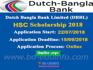 Dutch Bangla Bank Limited (DBBL) HSC Scholarship Circular 2018